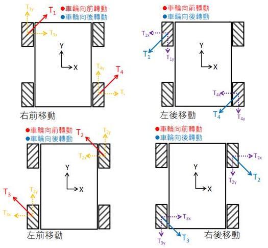 电路 电路图 电子 户型 户型图 平面图 原理图 525_485